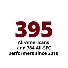 395 All-Americans and 784 All-SEC performers since 2010.