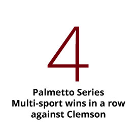 4 straight Palmetto Series multi-sport competitions vs. Clemson
