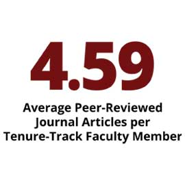 Infographic:  4.59 Average Peer-Reviewed Journal Articles per Tenure-Track Faculty Member