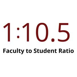 Infographic: 1 to 10.5 faculty to student ratio
